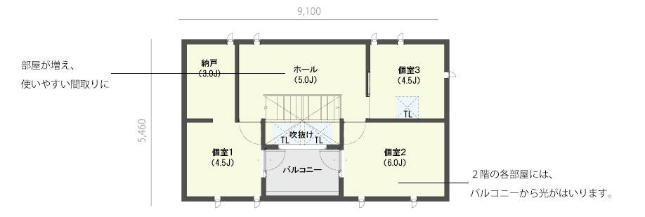東京都足立区の設計事務所。デザイナーズハウス、注文住宅はSPプロテクションズ建築事務所