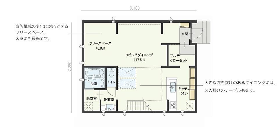 大切なのはお客様のライフスタイルにぴったりの家であること。 私たちの提案する注文住宅