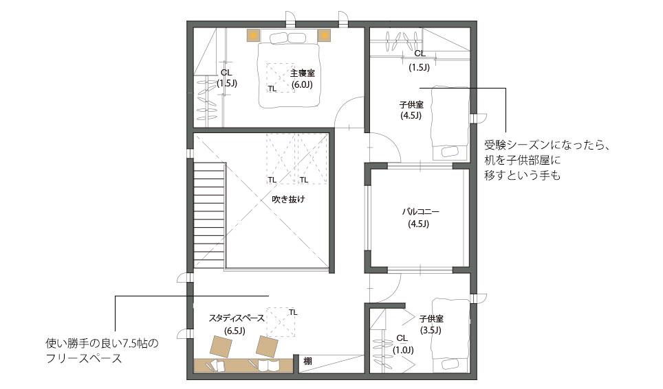 デザイナーズ住宅や商空間をデザインしています