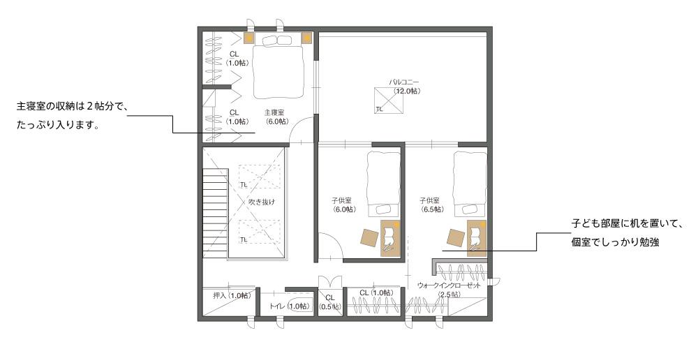 建築設計事務所では省エネを考慮したデザイン住宅