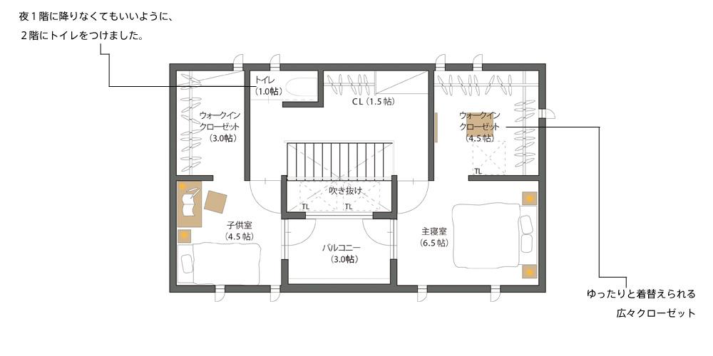 デザイナース戸建て、新築注文住宅
